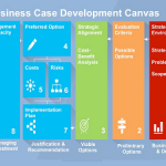 Business Case Presentation