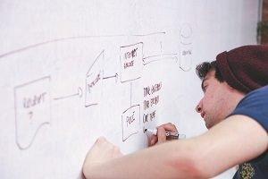 Create Project Timeline Sample